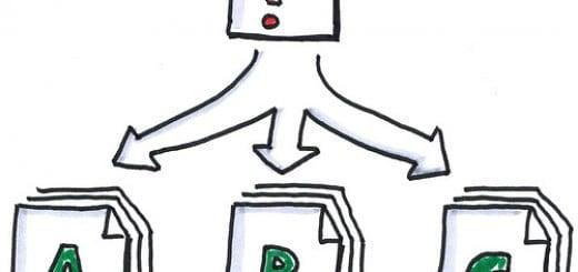 börja-tjäna-pengar-på-din-blogg-analys