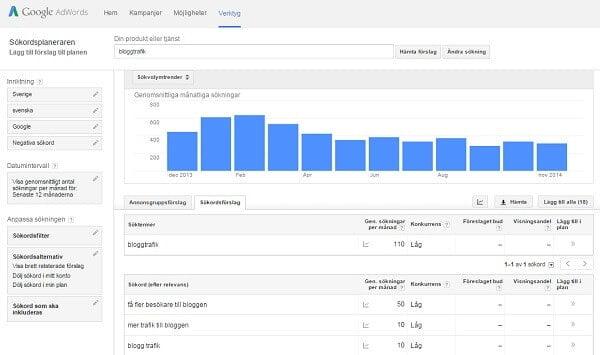bloggtrafik google sökordsplanerare